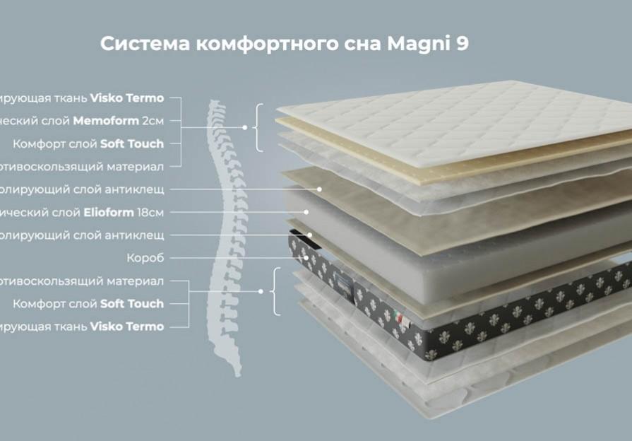 Матрац Magni 9 фото - 1