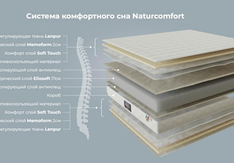 Матрац Naturcomfort фото - 2