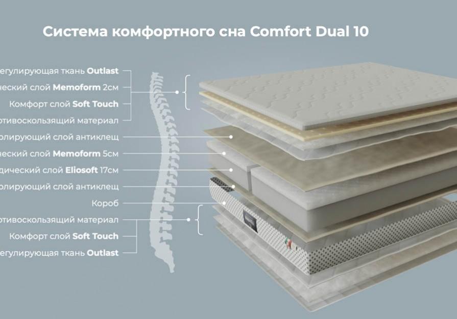 Матрац Comfort Dual 10 фото - 5