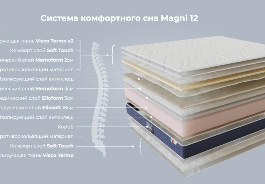 Матрац Magni 12 фото - 1
